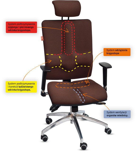 fotel rehabilitacyjny